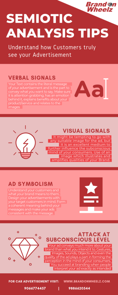 role of colors in advertising